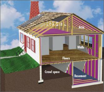 Home insulation explained  by Kansas City Insulation Murray Insulation, 7603 Northwest River Park Drive, Kansas City, MO  64151